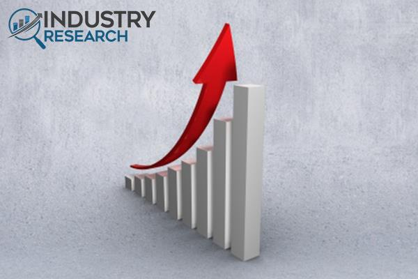 Real Estate Investment Management Software Market Size 2020 With Impact