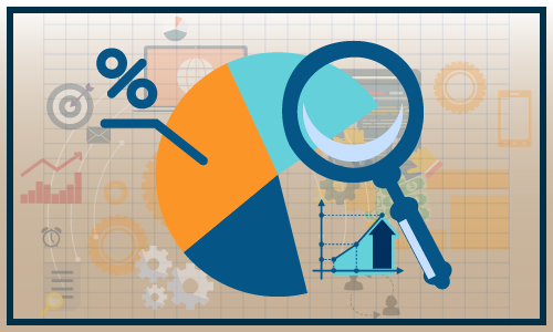 Real Estate Investment Software Market Business Analysis 2020 by CAGR,